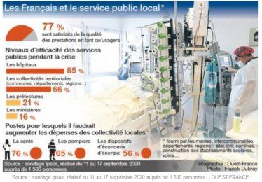 Les Français ont confiance dans leurs élus locaux